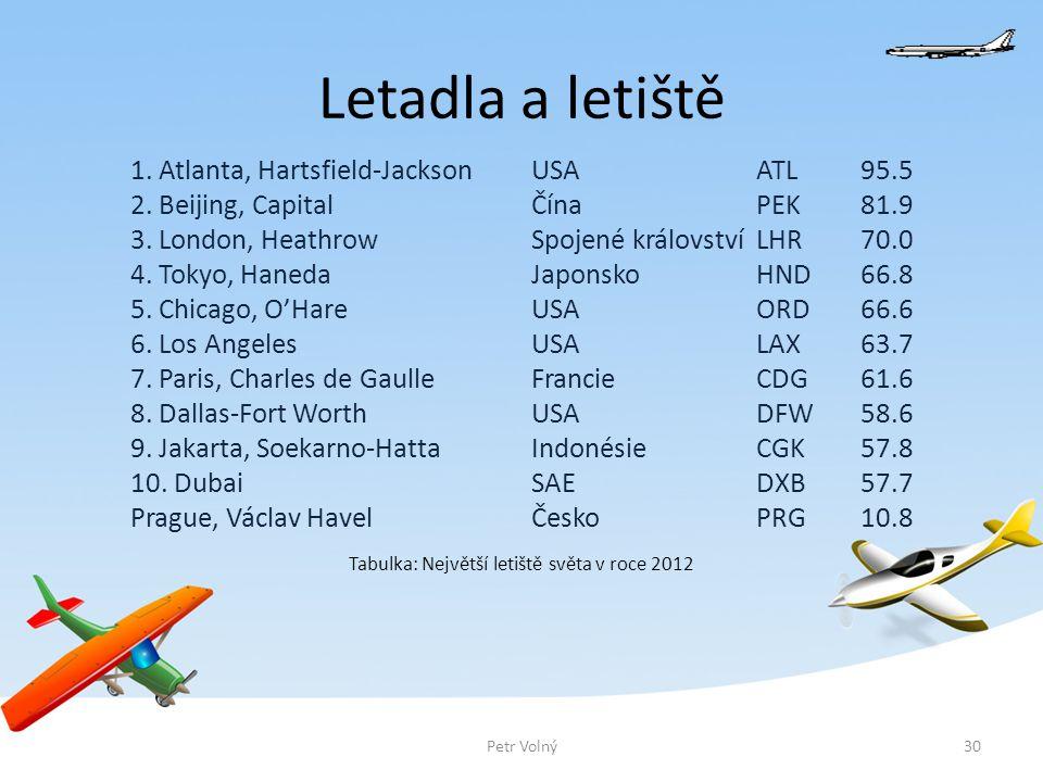 Letadla a letiště 1. Atlanta, Hartsfield-Jackson USA ATL 95.5