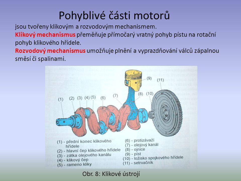 Pohyblivé části motorů jsou tvořeny klikovým a rozvodovým mechanismem
