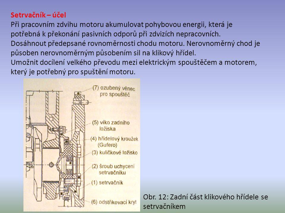 Setrvačník – účel Při pracovním zdvihu motoru akumulovat pohybovou energii, která je potřebná k překonání pasivních odporů při zdvizích nepracovních.
