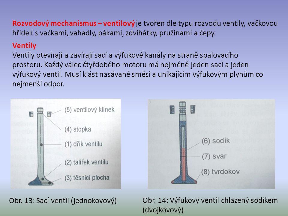 Rozvodový mechanismus – ventilový je tvořen dle typu rozvodu ventily, vačkovou hřídelí s vačkami, vahadly, pákami, zdvihátky, pružinami a čepy.