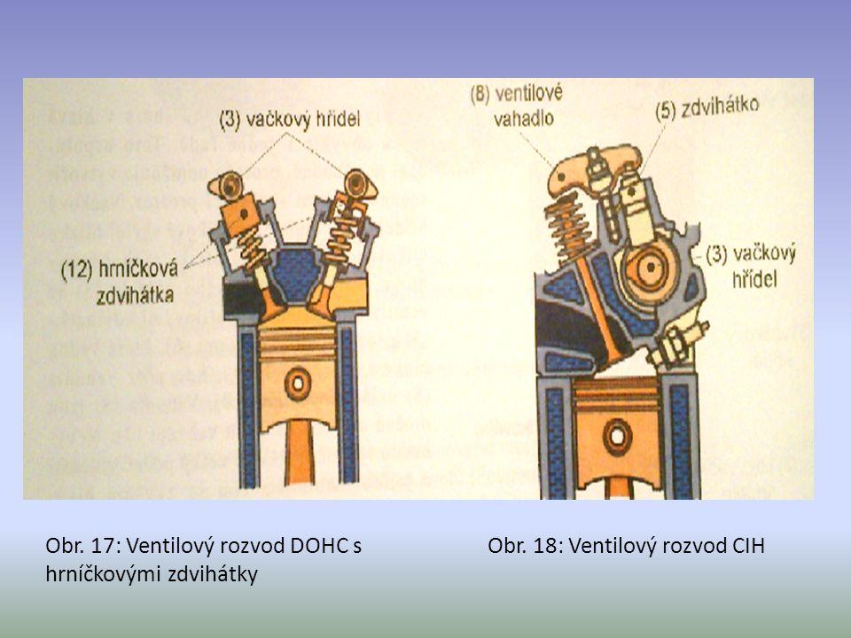 Obr. 17: Ventilový rozvod DOHC s hrníčkovými zdvihátky