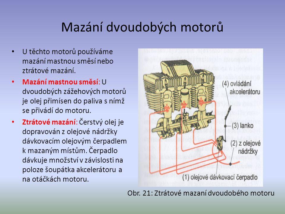 Mazání dvoudobých motorů