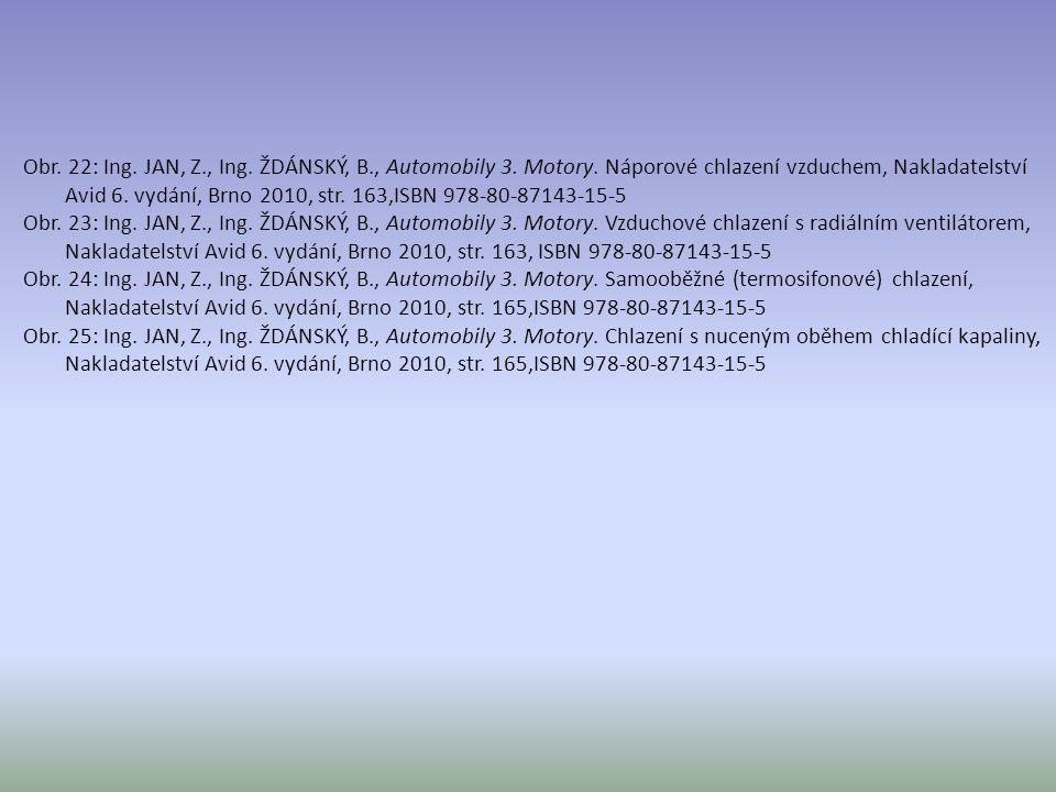 Obr. 22: Ing. JAN, Z. , Ing. ŽDÁNSKÝ, B. , Automobily 3. Motory