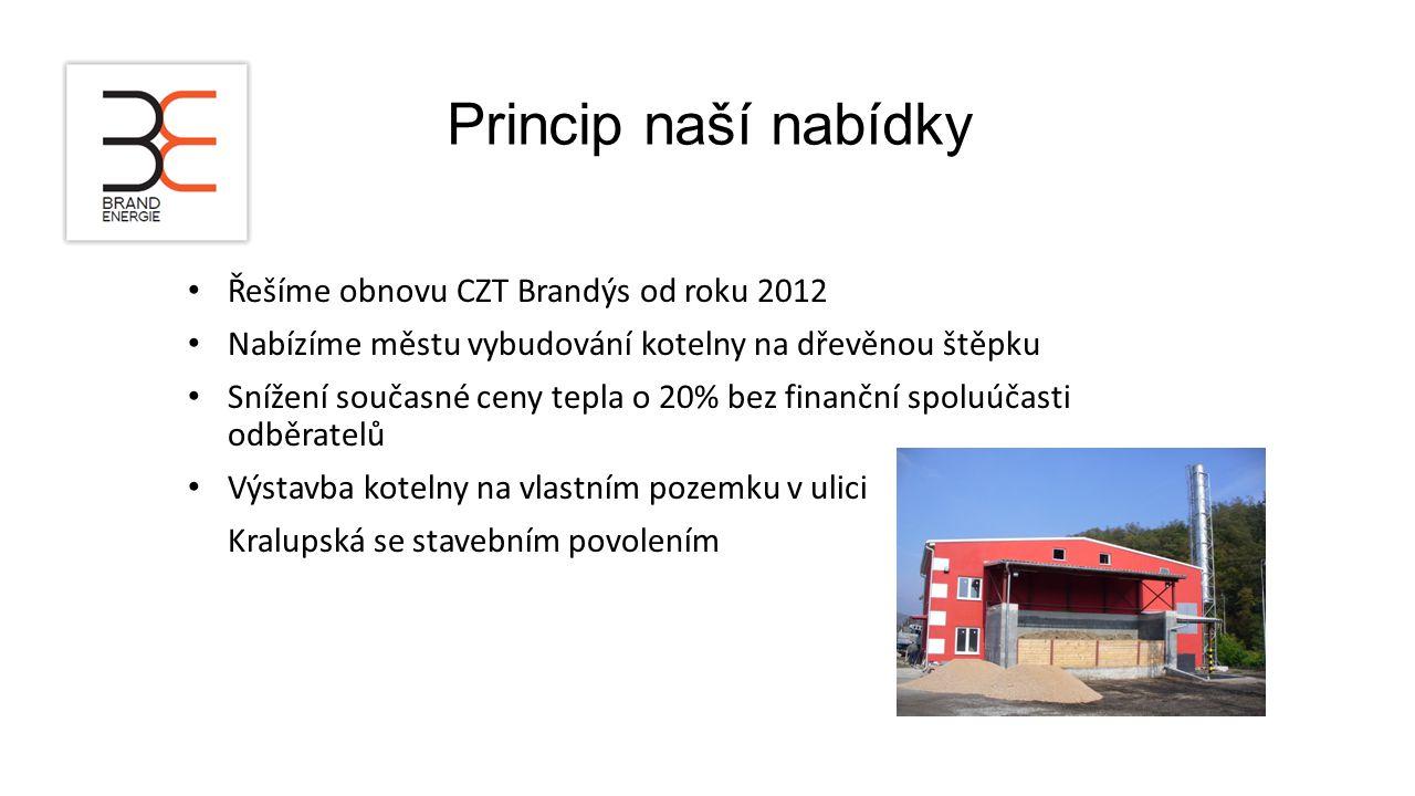 Princip naší nabídky Řešíme obnovu CZT Brandýs od roku 2012