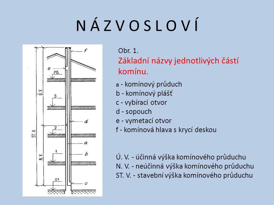 N Á Z V O S L O V Í Základní názvy jednotlivých částí komínu. Obr. 1.