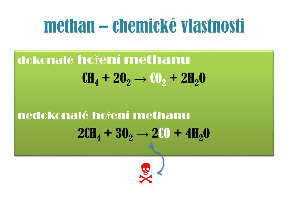 methan – chemické vlastnosti