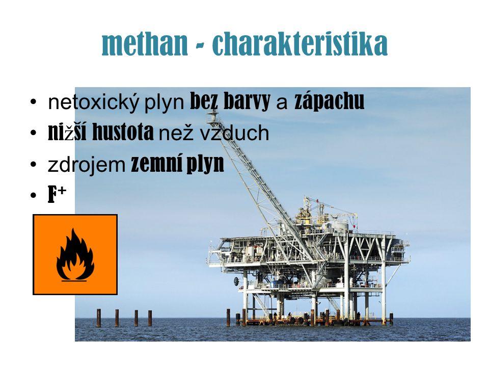 methan - charakteristika