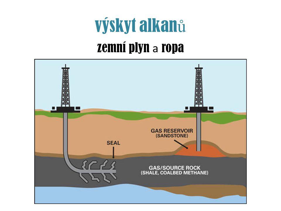 výskyt alkanů zemní plyn a ropa