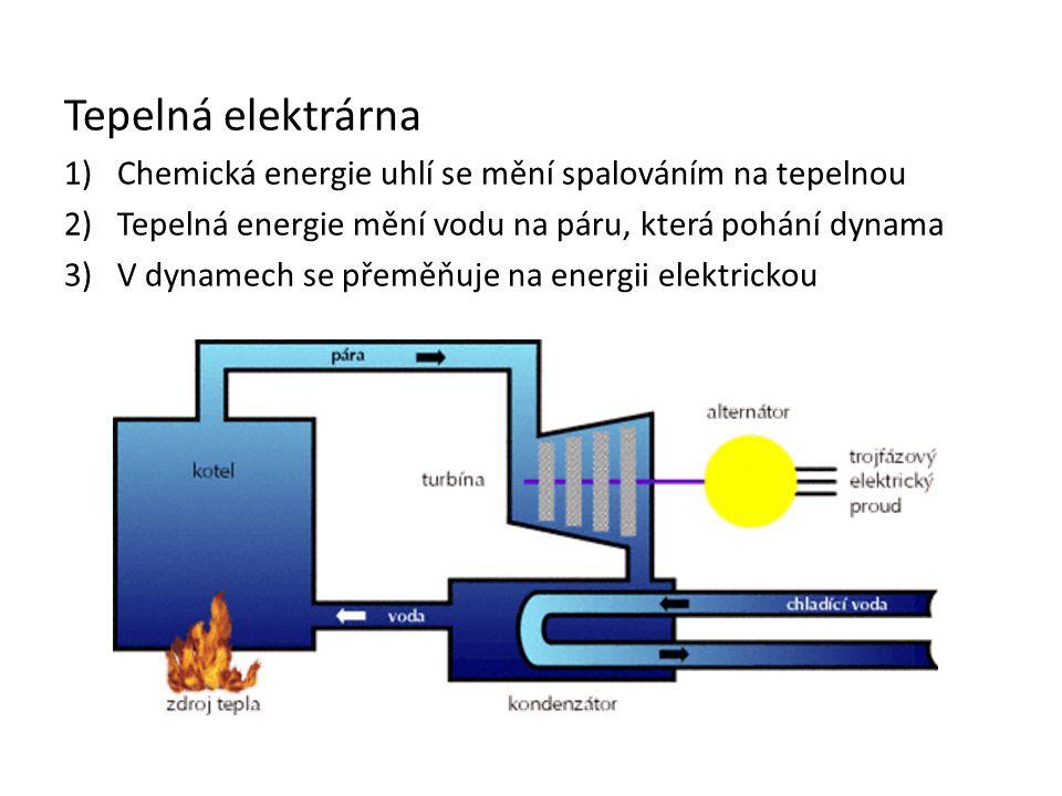Tepelná elektrárna Chemická energie uhlí se mění spalováním na tepelnou. Tepelná energie mění vodu na páru, která pohání dynama.