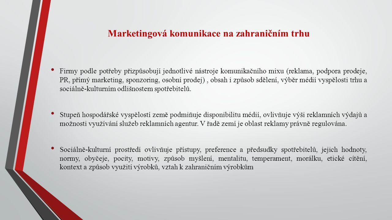 Marketingová komunikace na zahraničním trhu