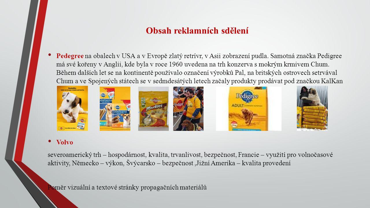 Obsah reklamních sdělení