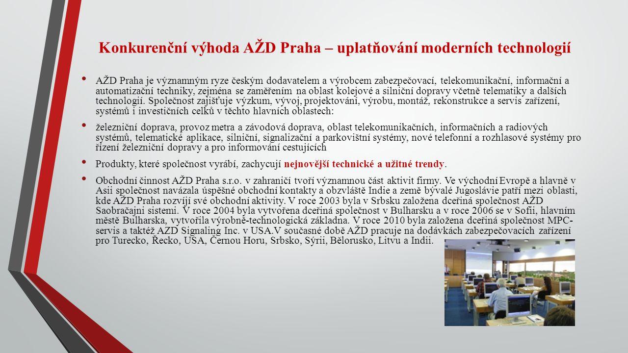 Konkurenční výhoda AŽD Praha – uplatňování moderních technologií