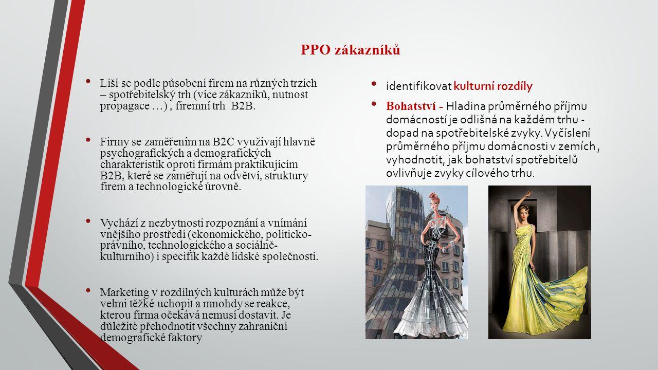 PPO zákazníků identifikovat kulturní rozdíly