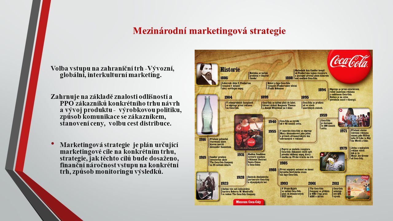 Mezinárodní marketingová strategie