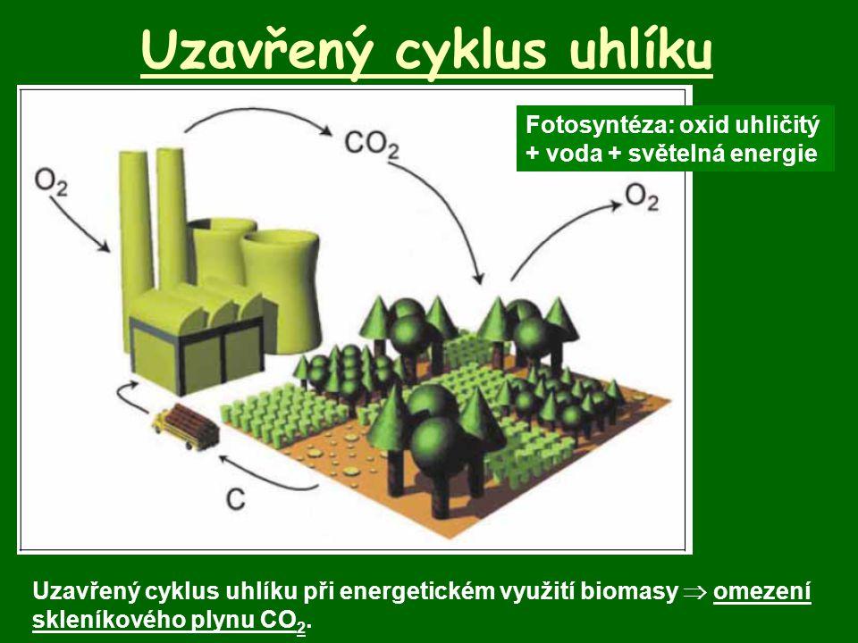 Uzavřený cyklus uhlíku