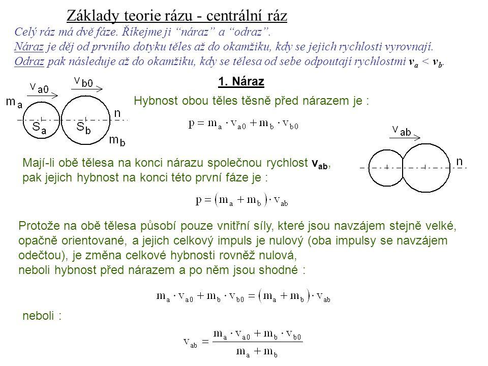 Základy teorie rázu - centrální ráz