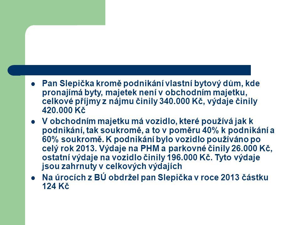 Pan Slepička kromě podnikání vlastní bytový dům, kde pronajímá byty, majetek není v obchodním majetku, celkové příjmy z nájmu činily 340.000 Kč, výdaje činily 420.000 Kč