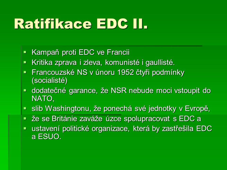 Ratifikace EDC II. Kampaň proti EDC ve Francii
