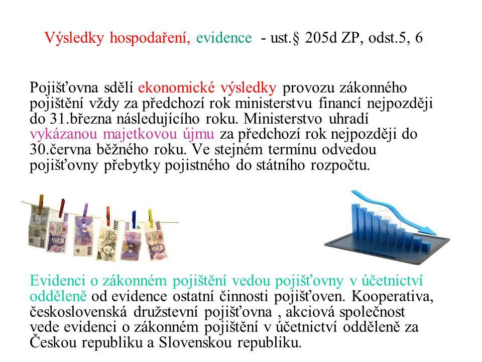 Výsledky hospodaření, evidence - ust.§ 205d ZP, odst.5, 6