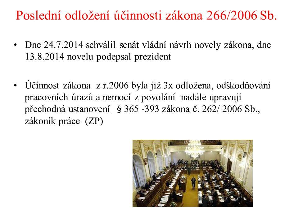 Poslední odložení účinnosti zákona 266/2006 Sb.