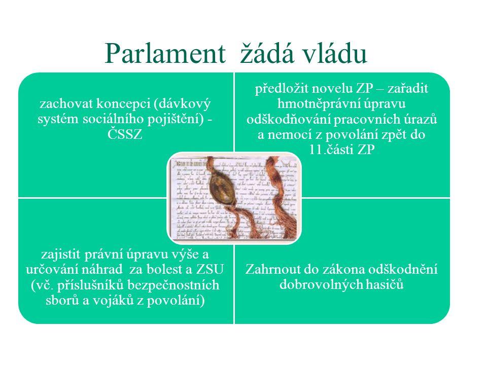 Parlament žádá vládu zachovat koncepci (dávkový systém sociálního pojištění) - ČSSZ.