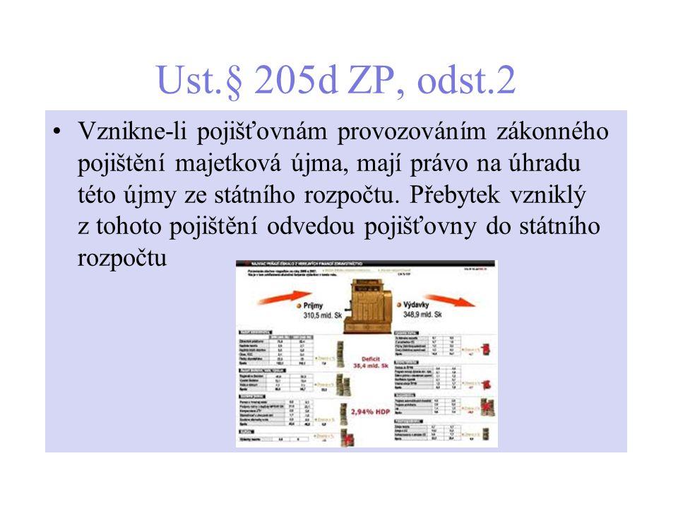 Ust.§ 205d ZP, odst.2