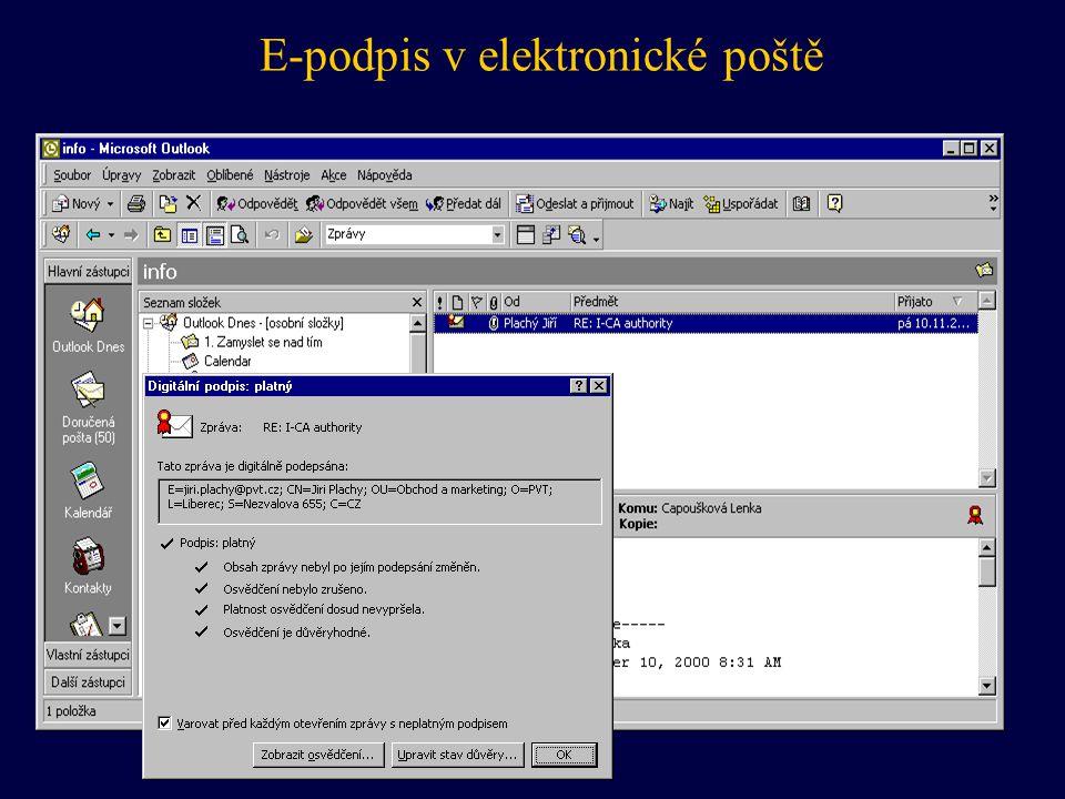 E-podpis v elektronické poště