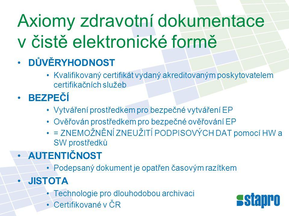 Axiomy zdravotní dokumentace v čistě elektronické formě