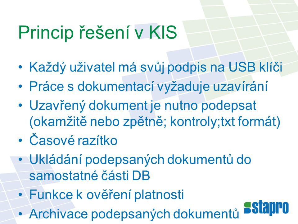 Princip řešení v KIS Každý uživatel má svůj podpis na USB klíči