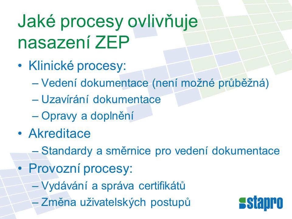Jaké procesy ovlivňuje nasazení ZEP