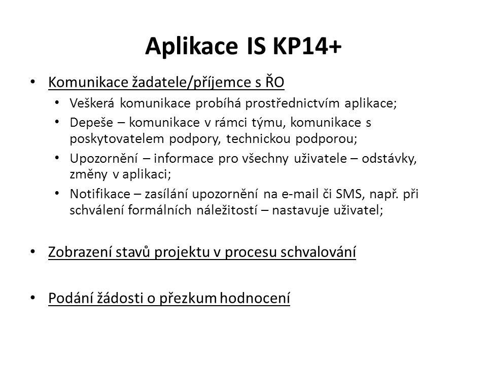 Aplikace IS KP14+ Komunikace žadatele/příjemce s ŘO