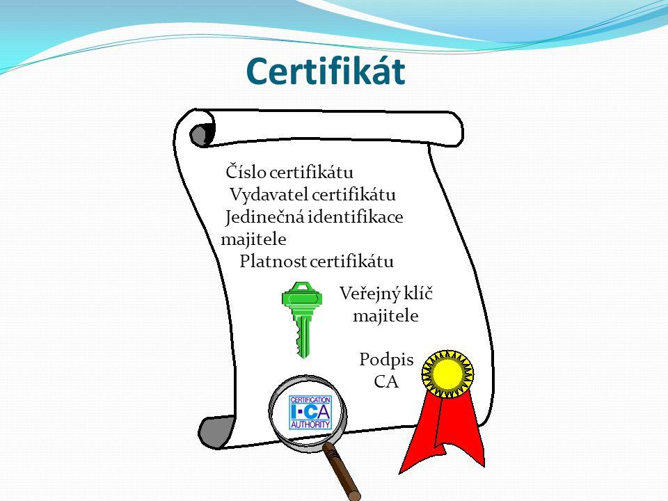 Certifikát Číslo certifikátu Vydavatel certifikátu