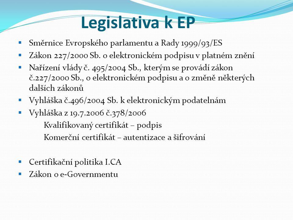 Legislativa k EP Směrnice Evropského parlamentu a Rady 1999/93/ES