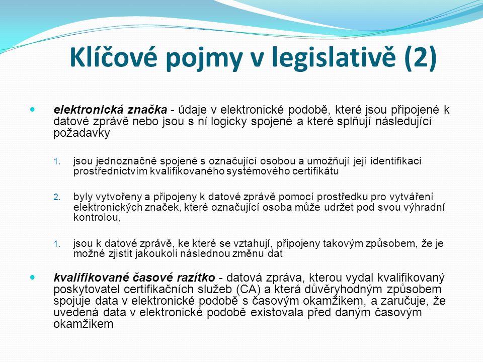 Klíčové pojmy v legislativě (2)