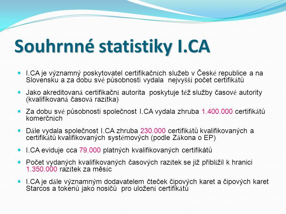 Souhrnné statistiky I.CA