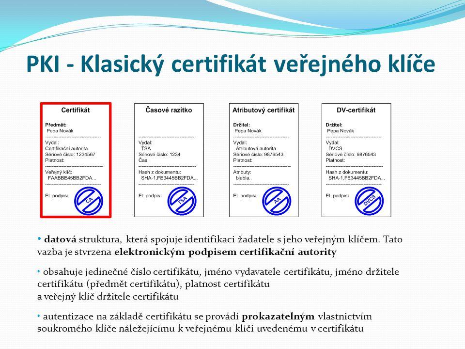 PKI - Klasický certifikát veřejného klíče