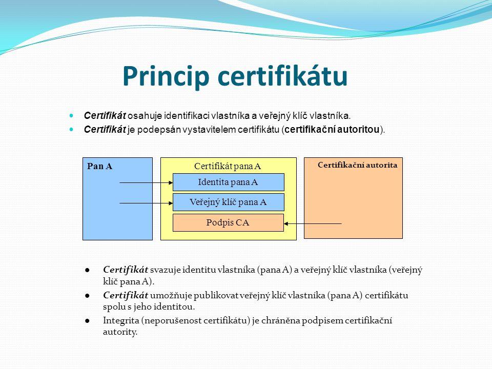 Princip certifikátu Certifikát osahuje identifikaci vlastníka a veřejný klíč vlastníka.