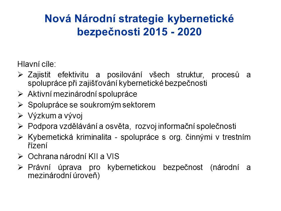 Nová Národní strategie kybernetické bezpečnosti 2015 - 2020
