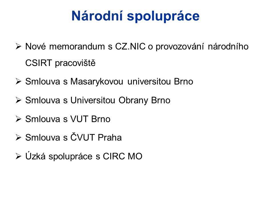 Národní spolupráce Nové memorandum s CZ.NIC o provozování národního CSIRT pracoviště. Smlouva s Masarykovou universitou Brno.