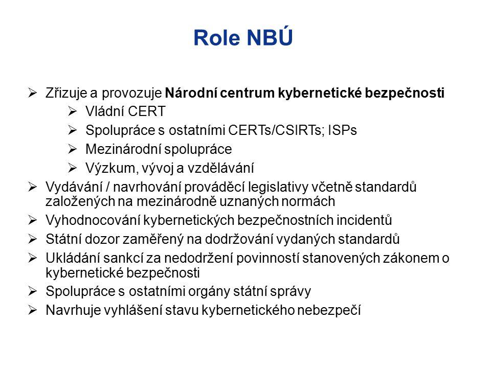 Role NBÚ Zřizuje a provozuje Národní centrum kybernetické bezpečnosti