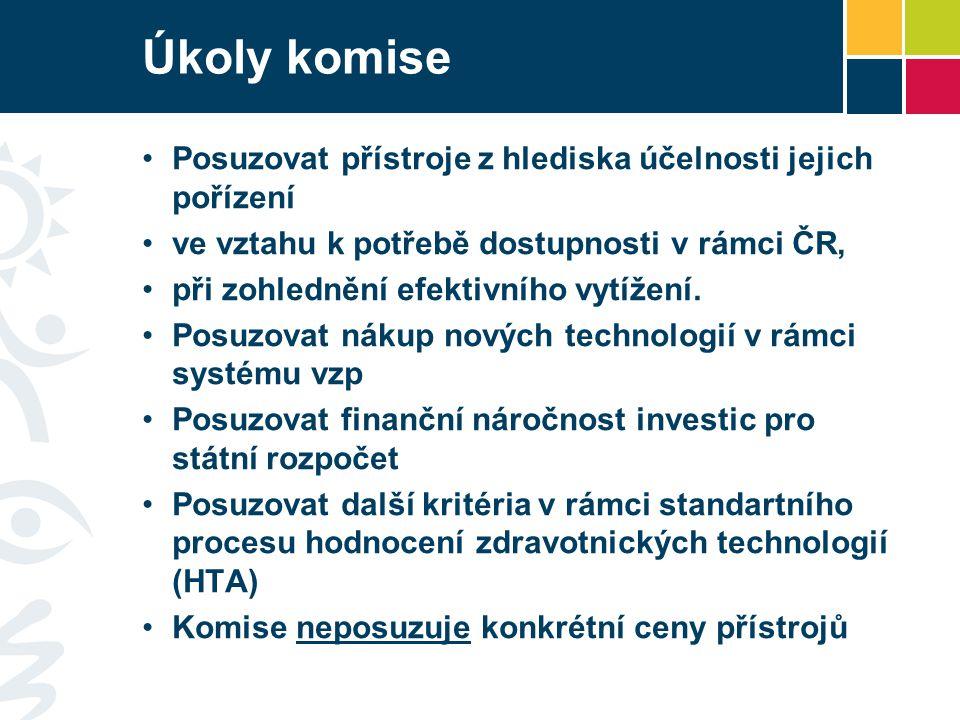 Úkoly komise Posuzovat přístroje z hlediska účelnosti jejich pořízení