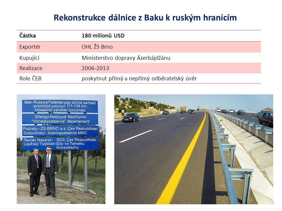 Rekonstrukce dálnice z Baku k ruským hranicím