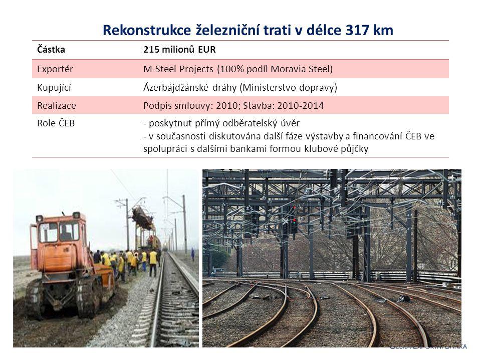 Rekonstrukce železniční trati v délce 317 km
