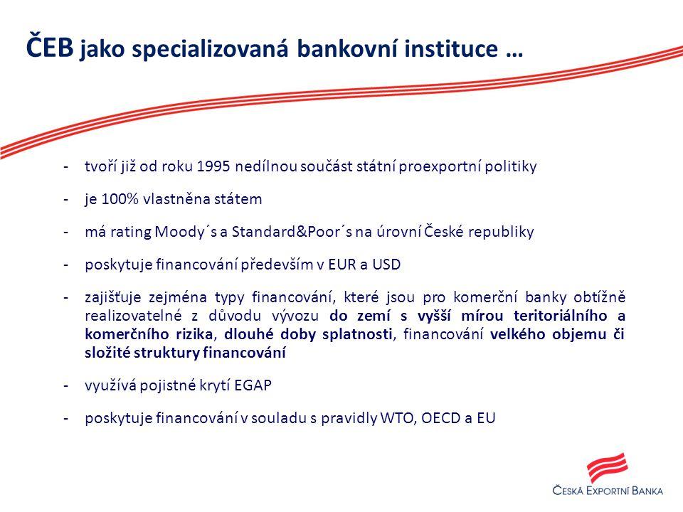 ČEB jako specializovaná bankovní instituce …