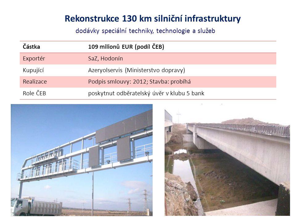 Rekonstrukce 130 km silniční infrastruktury