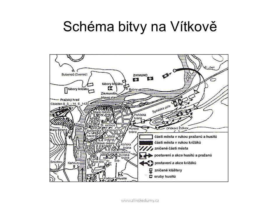 Schéma bitvy na Vítkově