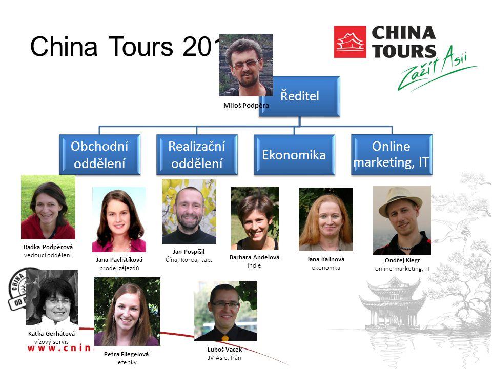 China Tours 2015 Ředitel Miloš Podpěra Radka Podpěrová