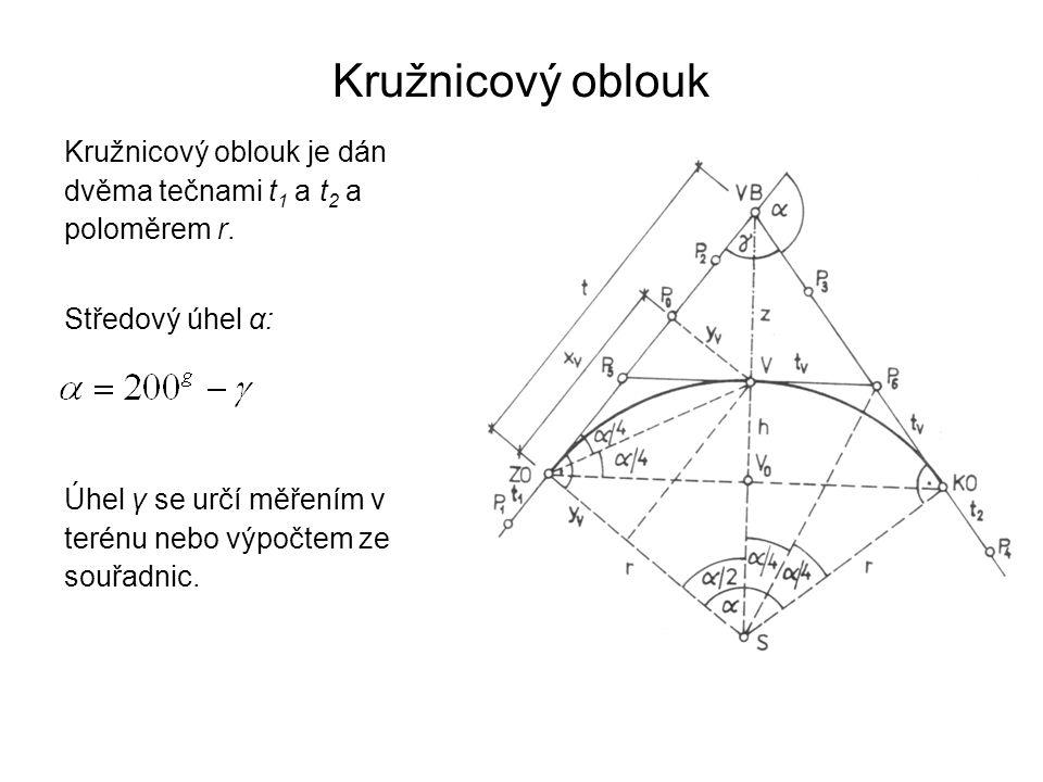 Kružnicový oblouk Kružnicový oblouk je dán dvěma tečnami t1 a t2 a poloměrem r. Středový úhel α: