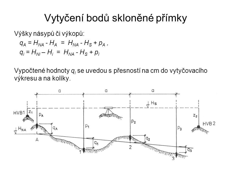 Vytyčení bodů skloněné přímky