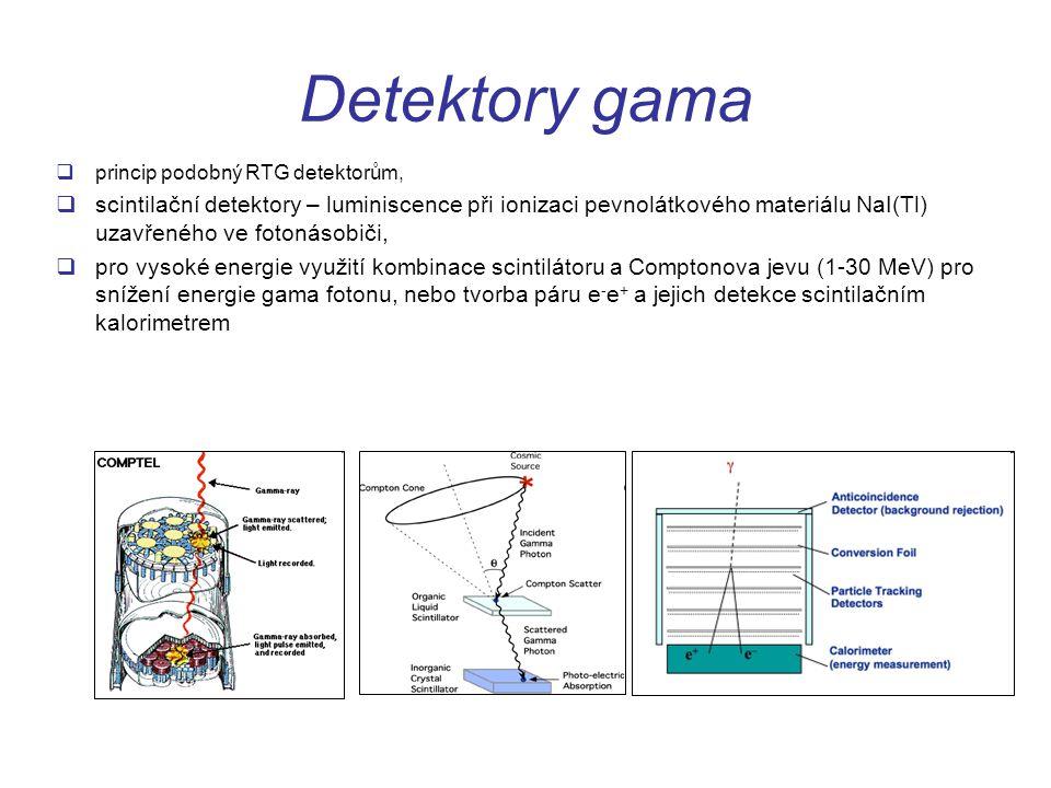 Detektory gama princip podobný RTG detektorům,